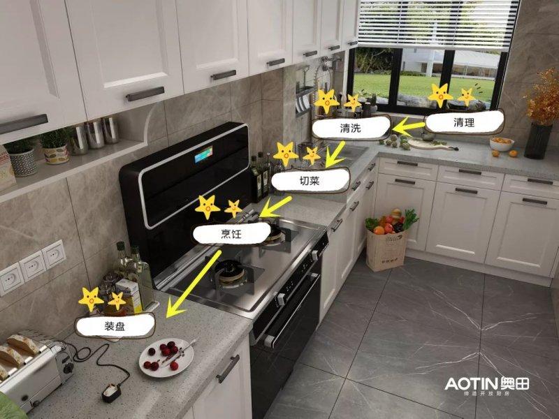 奥田集成灶图片 集成灶厨房装修效果图