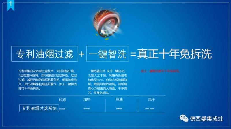 德西曼集成灶图片 德西曼C3-90A-ZX装修效果图_6